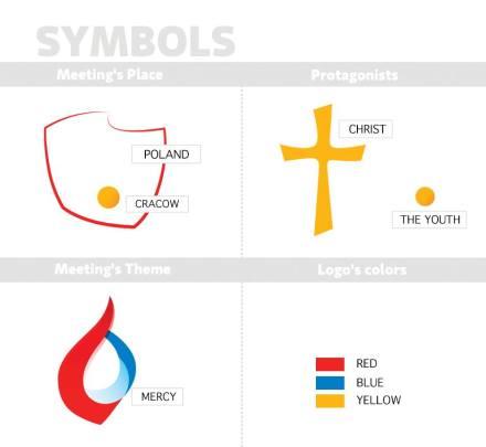 Explicação do Logo